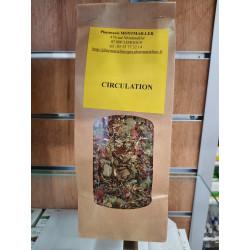 Mélange plantes circulation